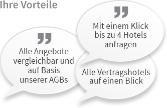 Vienna International Hotelmanagement AG